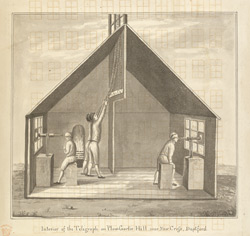 Interior of the telegraph on Plow-Garlic Hill near New Cross, Deptford